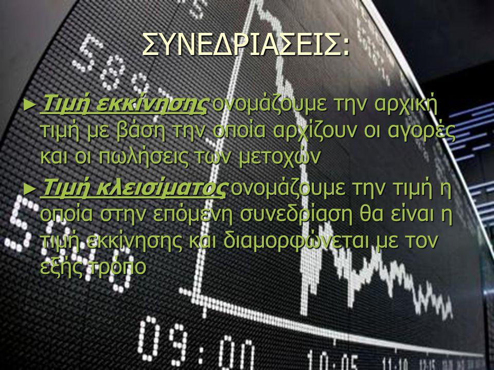 ΣΥΝΕΔΡΙΑΣΕΙΣ: ► Τιμή εκκίνησης ονομάζουμε την αρχική τιμή με βάση την οποία αρχίζουν οι αγορές και οι πωλήσεις των μετοχών ► Τιμή κλεισίματος ονομάζου