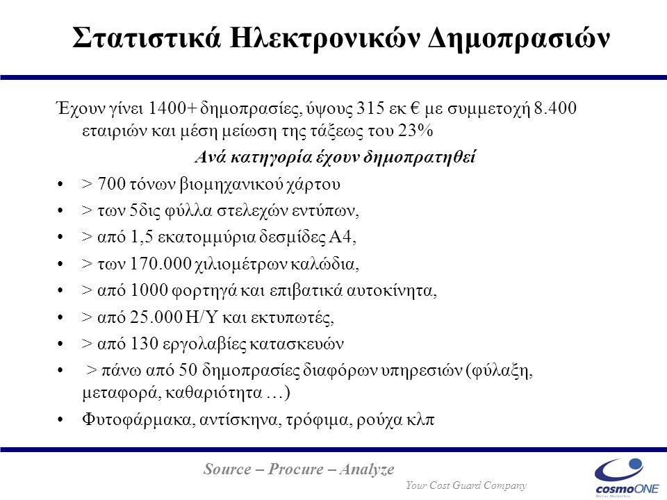 Source – Procure – Analyze Your Cost Guard Company Έχουν γίνει 1400+ δημοπρασίες, ύψους 315 εκ € με συμμετοχή 8.400 εταιριών και μέση μείωση της τάξεω