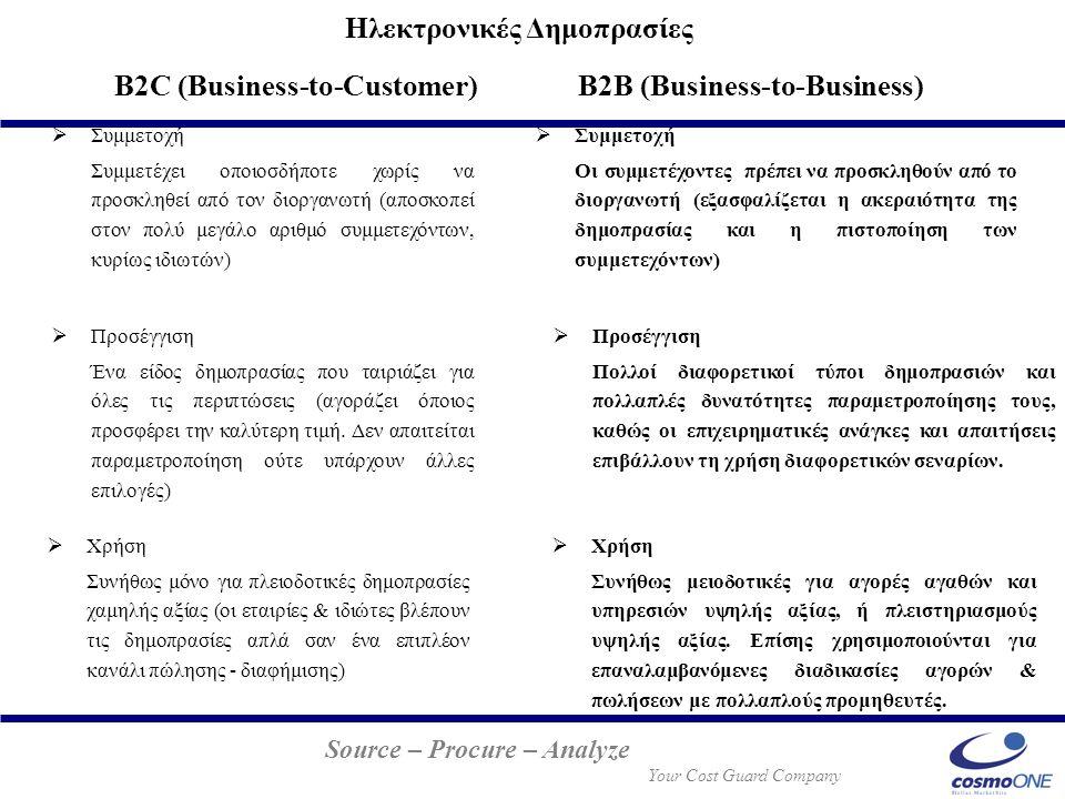 Source – Procure – Analyze Your Cost Guard Company Ηλεκτρονικές Δημοπρασίες B2C (Business-to-Customer) B2B (Business-to-Business)  Συμμετοχή Συμμετέχ