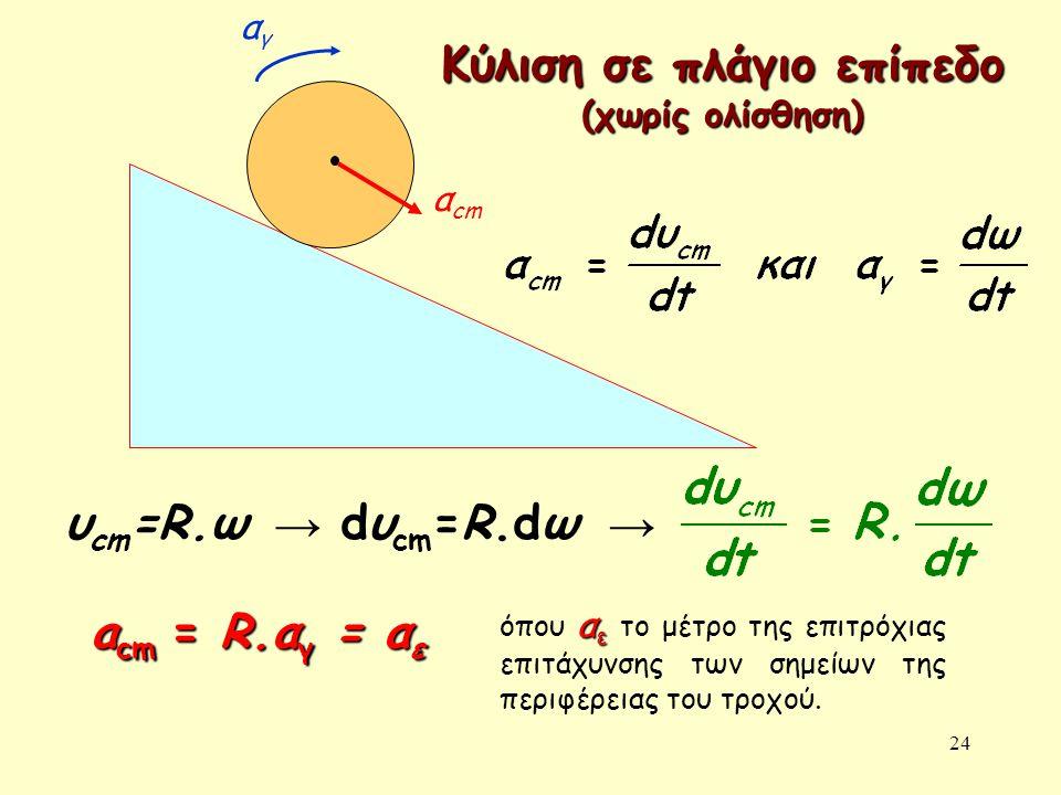 24 αγαγ α cm a cm = R.α γ = α ε Κύλιση σε πλάγιο επίπεδο (χωρίς ολίσθηση) υ cm =R.ω → dυ cm =R.dω → α ε όπου α ε το μέτρο της επιτρόχιας επιτάχυνσης των σημείων της περιφέρειας του τροχού.