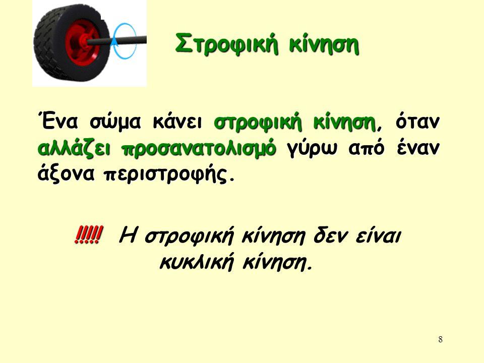 8 Στροφική κίνηση Ένα σώμα κάνει στροφική κίνηση, όταν αλλάζει προσανατολισμό γύρω από έναν άξονα περιστροφής. !!!!! !!!!! Η στροφική κίνηση δεν είναι