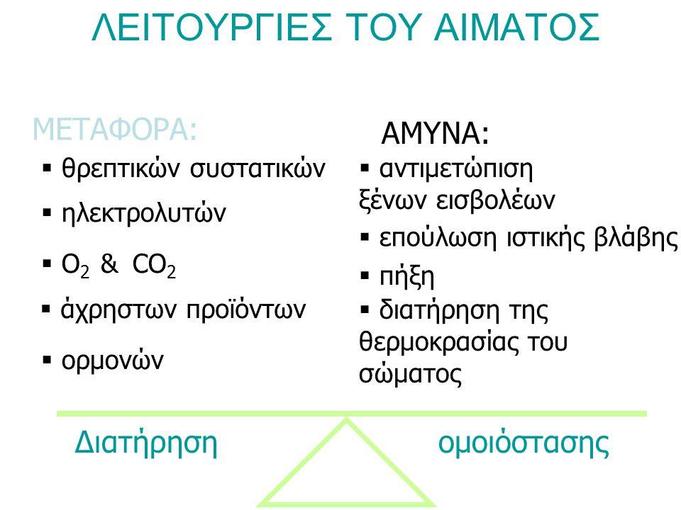 ΛΕΙΤΟΥΡΓΙΕΣ ΤΟΥ ΑΙΜΑΤΟΣ ΜΕΤΑΦΟΡΑ:  θρεπτικών συστατικών  O 2 & CO 2  άχρηστων προϊόντων  ορμονών  ηλεκτρολυτών ΑΜΥΝΑ:  αντιμετώπιση ξένων εισβολ