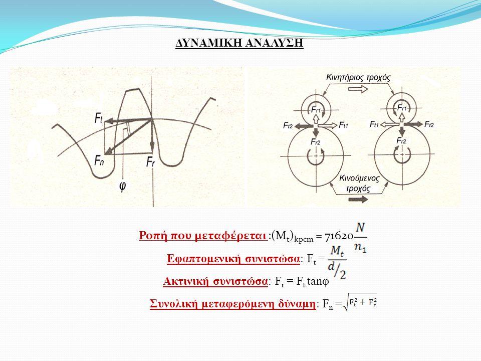 Ροπή που μεταφέρεται :(M t ) kpcm = 71620 Εφαπτομενική συνιστώσα: F t = Ακτινική συνιστώσα: F r = F t tanφ Συνολική μεταφερόμενη δύναμη: F n = ΔΥΝΑΜΙΚΗ ΑΝΑΛΥΣΗ