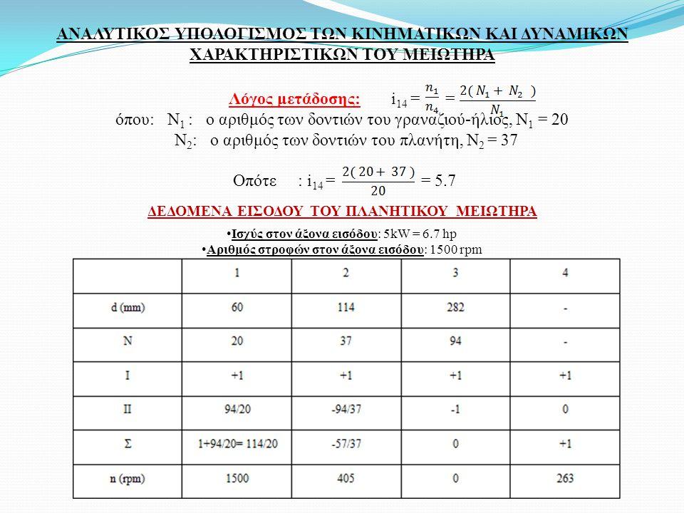 ΑΝΑΛΥΤΙΚΟΣ ΥΠΟΛΟΓΙΣΜΟΣ ΤΩΝ ΚΙΝΗΜΑΤΙΚΩΝ ΚΑΙ ΔΥΝΑΜΙΚΩΝ ΧΑΡΑΚΤΗΡΙΣΤΙΚΩΝ ΤΟΥ ΜΕΙΩΤΗΡΑ Λόγος μετάδοσης: i 14 = = όπου: Ν 1 : ο αριθμός των δοντιών του γραναζιού-ήλιος, Ν 1 = 20 Ν 2 : ο αριθμός των δοντιών του πλανήτη, Ν 2 = 37 Oπότε : i 14 = = 5.7 Ισχύς στον άξονα εισόδου: 5kW = 6.7 hp Αριθμός στροφών στον άξονα εισόδου: 1500 rpm ΔΕΔΟΜΕΝΑ ΕΙΣΟΔΟΥ ΤΟΥ ΠΛΑΝΗΤΙΚΟΥ ΜΕΙΩΤΗΡΑ
