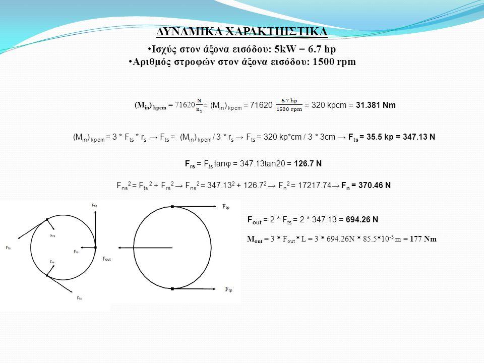 ΔΥΝΑΜΙΚΑ ΧΑΡΑΚΤΗΙΣΤΙΚΑ Ισχύς στον άξονα εισόδου: 5kW = 6.7 hp Αριθμός στροφών στον άξονα εισόδου: 1500 rpm (M in ) kpcm = 71620 = (M in ) kpcm = 71620 = 320 kpcm = 31.381 Nm (M in ) kpcm = 3 * F ts * r s → F ts = (M in ) kpcm / 3 * r s → F ts = 320 kp*cm / 3 * 3cm → F ts = 35.5 kp = 347.13 N F rs = F ts tanφ = 347.13tan20 = 126.7 N F ns 2 = F ts 2 + F rs 2 → F ns 2 = 347.13 2 + 126.7 2 → F n 2 = 17217.74→ F n = 370.46 Ν F out = 2 * F ts = 2 * 347.13 = 694.26 N M out = 3 * F out * L = 3 * 694.26N * 85.5*10 -3 m = 177 Nm