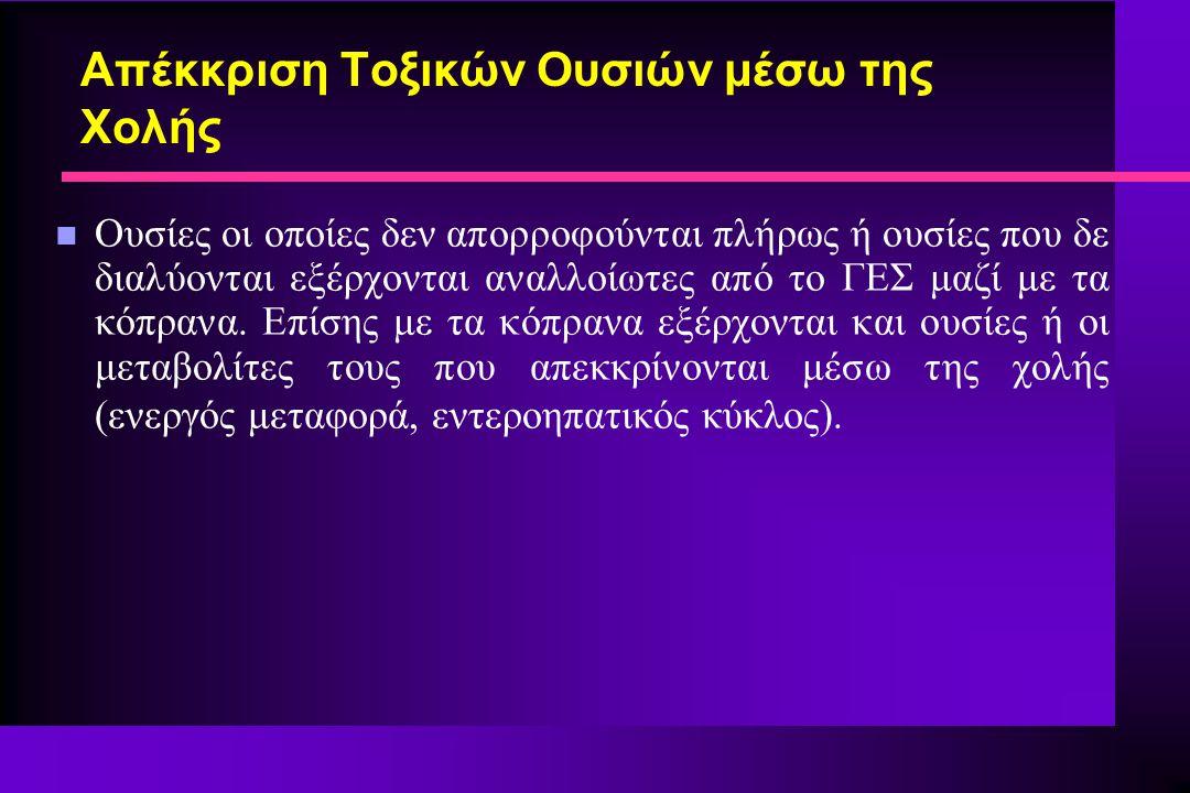 n Ουσίες οι οποίες δεν απορροφούνται πλήρως ή ουσίες που δε διαλύονται εξέρχονται αναλλοίωτες από το ΓΕΣ μαζί με τα κόπρανα.