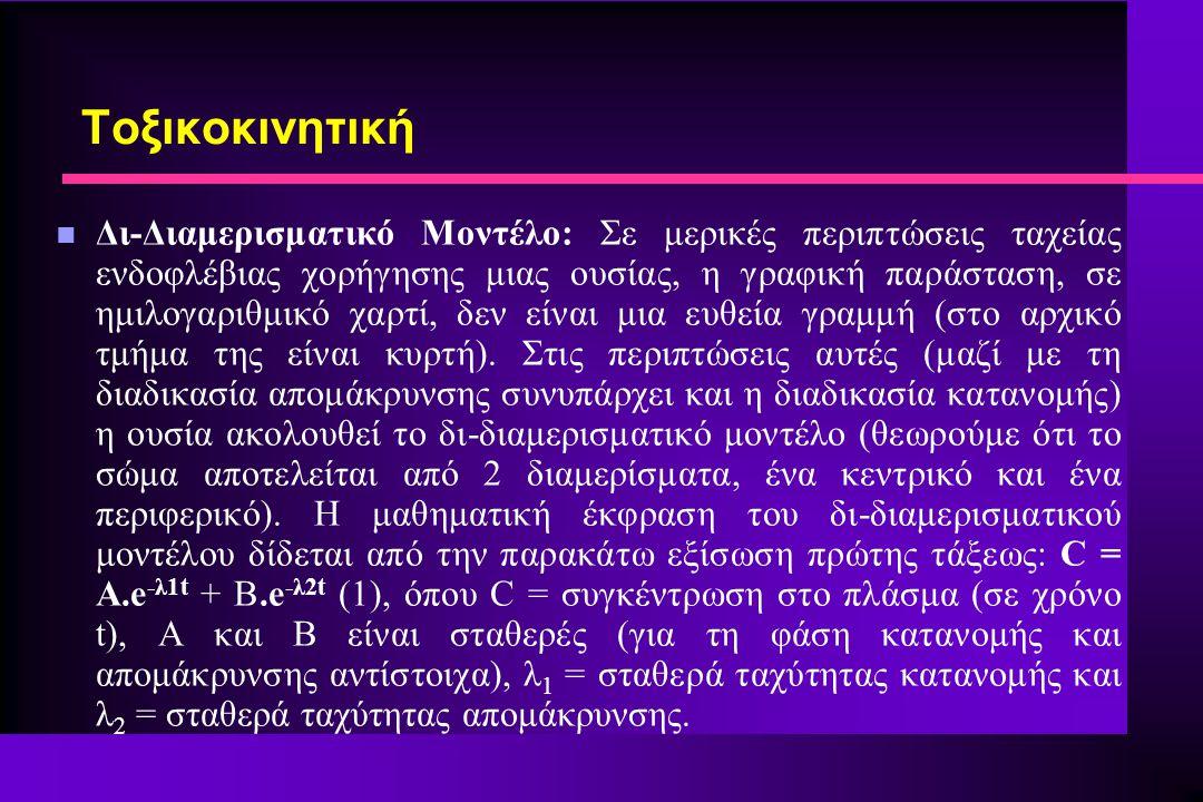 n Δι-Διαμερισματικό Μοντέλο: Σε μερικές περιπτώσεις ταχείας ενδοφλέβιας χορήγησης μιας ουσίας, η γραφική παράσταση, σε ημιλογαριθμικό χαρτί, δεν είναι μια ευθεία γραμμή (στο αρχικό τμήμα της είναι κυρτή).
