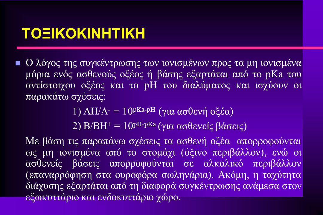 n Ο λόγος της συγκέντρωσης των ιονισμένων προς τα μη ιονισμένα μόρια ενός ασθενούς οξέος ή βάσης εξαρτάται από το pKa του αντίστοιχου οξέος και το pH του διαλύματος και ισχύουν οι παρακάτω σχέσεις: 1) AH/A - = 10 pKa-pH (για ασθενή οξέα) 2) B/BH + = 10 pH-pKa (για ασθενείς βάσεις) Με βάση τις παραπάνω σχέσεις τα ασθενή οξέα απορροφούνται ως μη ιονισμένα από το στομάχι (όξινο περιβάλλον), ενώ οι ασθενείς βάσεις απορροφούνται σε αλκαλικό περιβάλλον (επαναρρόφηση στα ουροφόρα σωληνάρια).