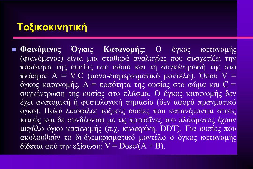 n Φαινόμενος Όγκος Κατανομής: Ο όγκος κατανομής (φαινόμενος) είναι μια σταθερά αναλογίας που συσχετίζει την ποσότητα της ουσίας στο σώμα και τη συγκέντρωσή της στο πλάσμα: A = V.C (μονο-διαμερισματικό μοντέλο).