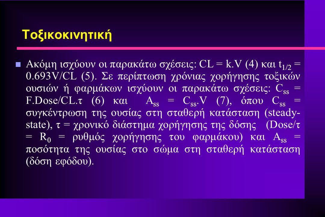 n Ακόμη ισχύουν οι παρακάτω σχέσεις: CL = k.V (4) και t 1/2 = 0.693V/CL (5).