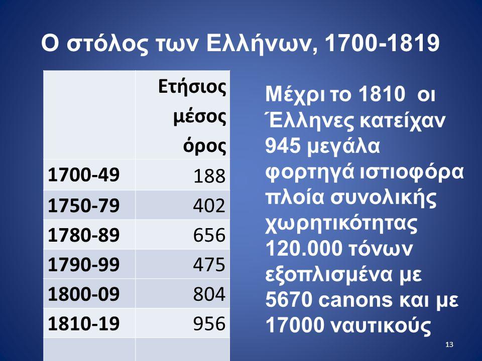 Ετήσιος μέσος όρος 1700-49 188 1750-79 402 1780-89 656 1790-99 475 1800-09 804 1810-19 956 Ο στόλος των Ελλήνων, 1700-1819 13 Μέχρι το 1810 οι Έλληνες κατείχαν 945 μεγάλα φορτηγά ιστιοφόρα πλοία συνολικής χωρητικότητας 120.000 τόνων εξοπλισμένα με 5670 canons και με 17000 ναυτικούς