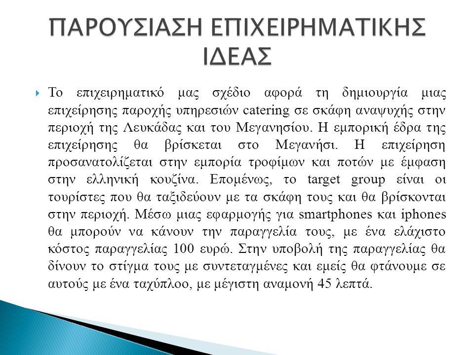 Ομάδα σύνταξης επιχειρηματικού σχεδίου: ΦΕΡΕΝΤΙΝΟΣ ΙΩΑΝΝΗΣ ΚΑΚΟΥΛΛΗΣ ΧΡΙΣΤΟΔΟΥΛΟΣ Φοιτητές του τμήματος Οικονομικών Επιστημών του Εθνικού και Καποδιστριακού Πανεπιστημίου Αθηνών