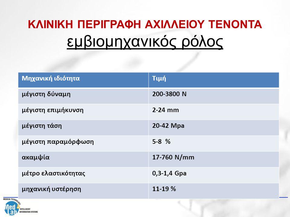 Μηχανική ιδιότηταΤιμή μέγιστη δύναμη200-3800 N μέγιστη επιμήκυνση2-24 mm μέγιστη τάση20-42 Mpa μέγιστη παραμόρφωση5-8 % ακαμψία17-760 N/mm μέτρο ελαστ