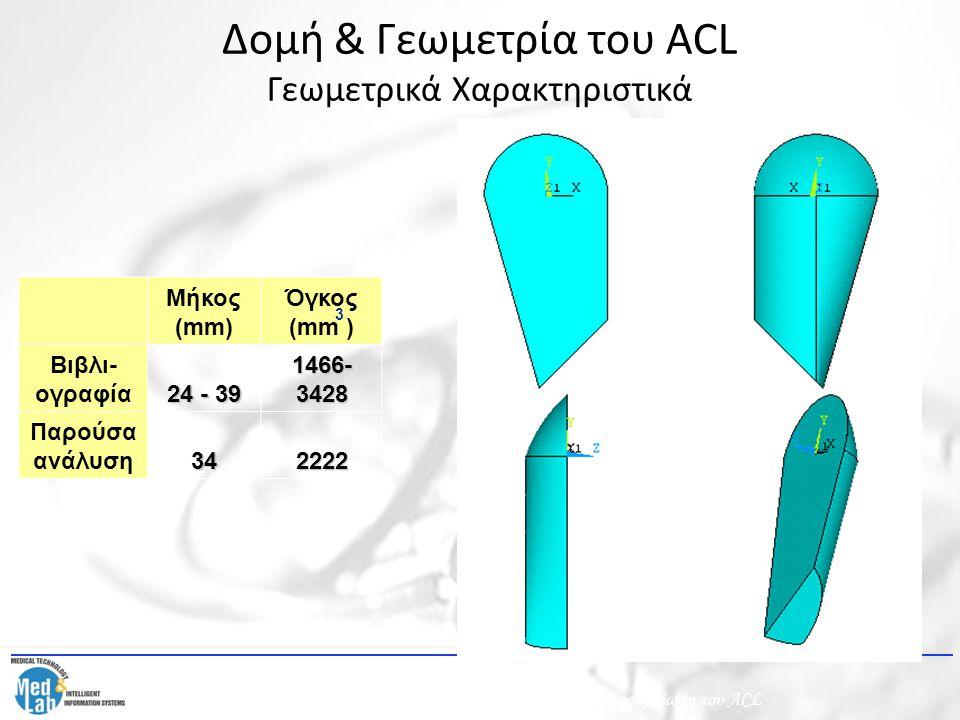 Δομή & Γεωμετρία του ACL Γεωμετρικά Χαρακτηριστικά Μήκος (mm) Όγκος (mm ) Βιβλι- ογραφία 24 - 39 1466-3428 Παρούσα ανάλυση342222 3 Διπλωματική Εργασία