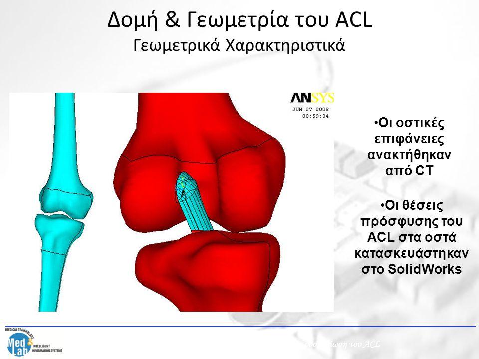 Οι οστικές επιφάνειες ανακτήθηκαν από CT Οι θέσεις πρόσφυσης του ACL στα οστά κατασκευάστηκαν στο SolidWorks Δομή & Γεωμετρία του ACL Γεωμετρικά Χαρακ