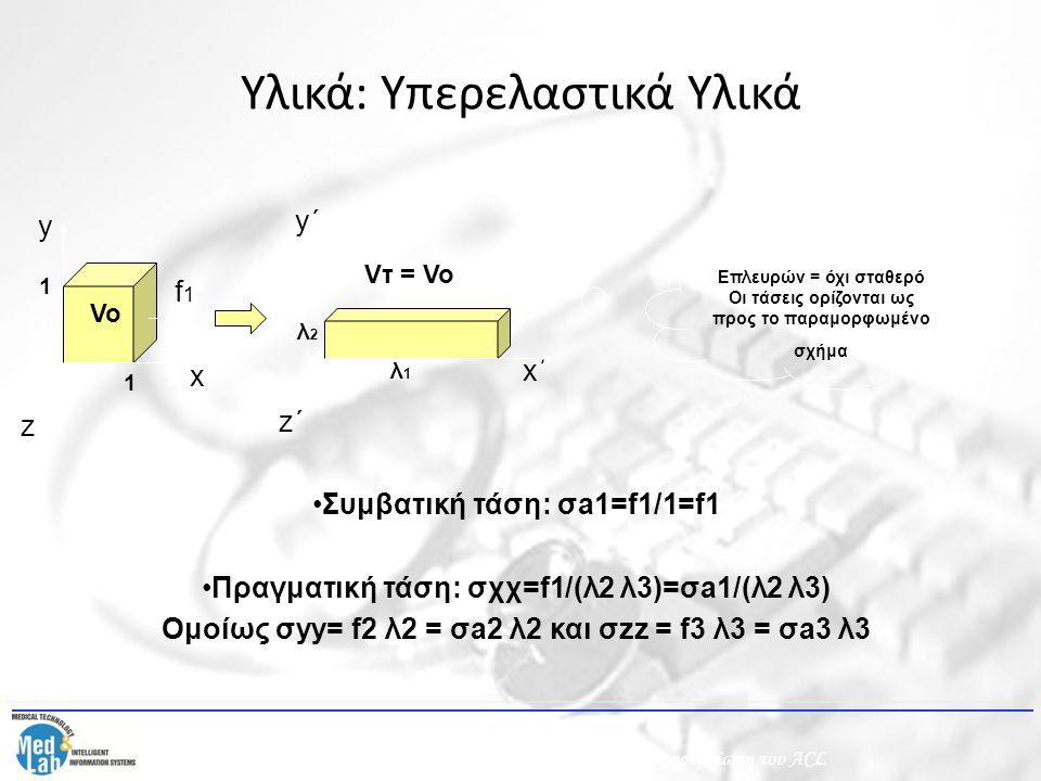 Υλικά: Υπερελαστικά Υλικά Επλευρών = όχι σταθερό Οι τάσεις ορίζονται ως προς το παραμορφωμένο σχήμα y 1 Vo z x 1 y΄y΄ λ2λ2 Vτ = Vo z΄z΄ x΄x΄ λ1λ1 f1f1