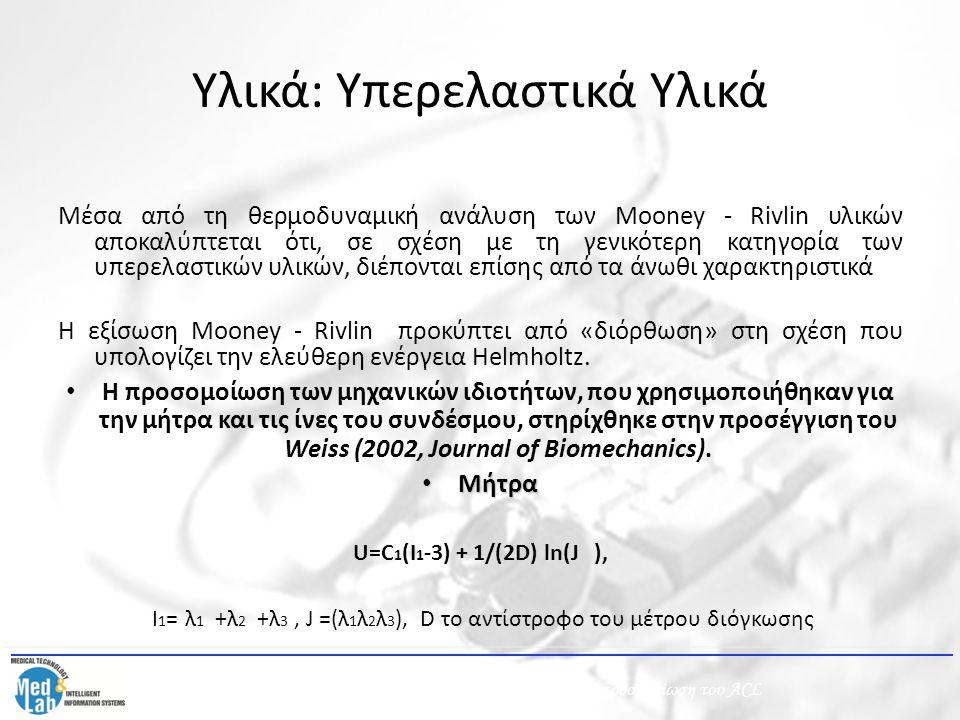 Υλικά: Υπερελαστικά Υλικά Μέσα από τη θερμοδυναμική ανάλυση των Mooney - Rivlin υλικών αποκαλύπτεται ότι, σε σχέση με τη γενικότερη κατηγορία των υπερ