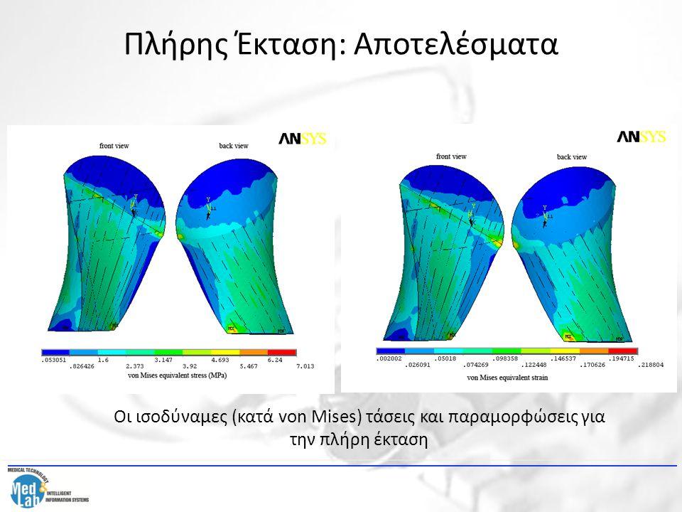 Πλήρης Έκταση: Αποτελέσματα Οι ισοδύναμες (κατά von Mises) τάσεις και παραμορφώσεις για την πλήρη έκταση
