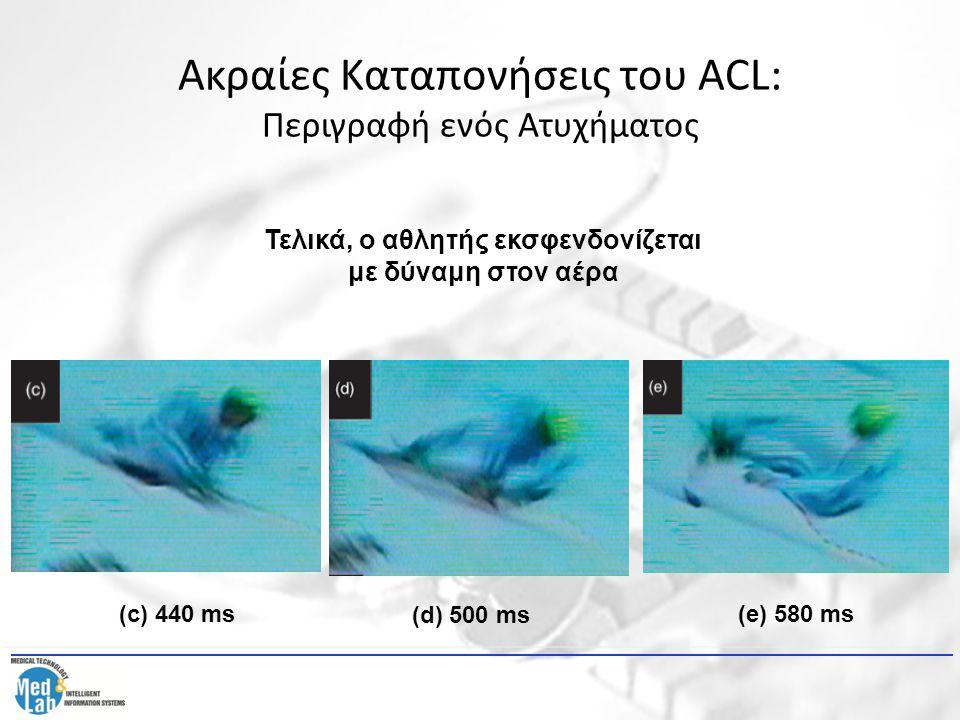 (c) 440 ms (d) 500 ms (e) 580 ms Τελικά, ο αθλητής εκσφενδονίζεται με δύναμη στον αέρα Ακραίες Καταπονήσεις του ACL: Περιγραφή ενός Ατυχήματος
