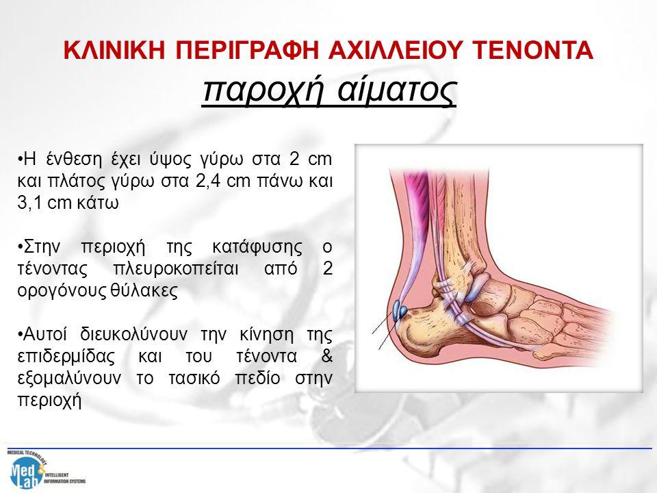 Εφαρμογές του Προσομοιώματος στην Αθλητική Εμβιομηχανική Κατά την κάμψη του γόνατος από 0 έως 140 ο ACL κάμπτεται όπως στο σχήμα.