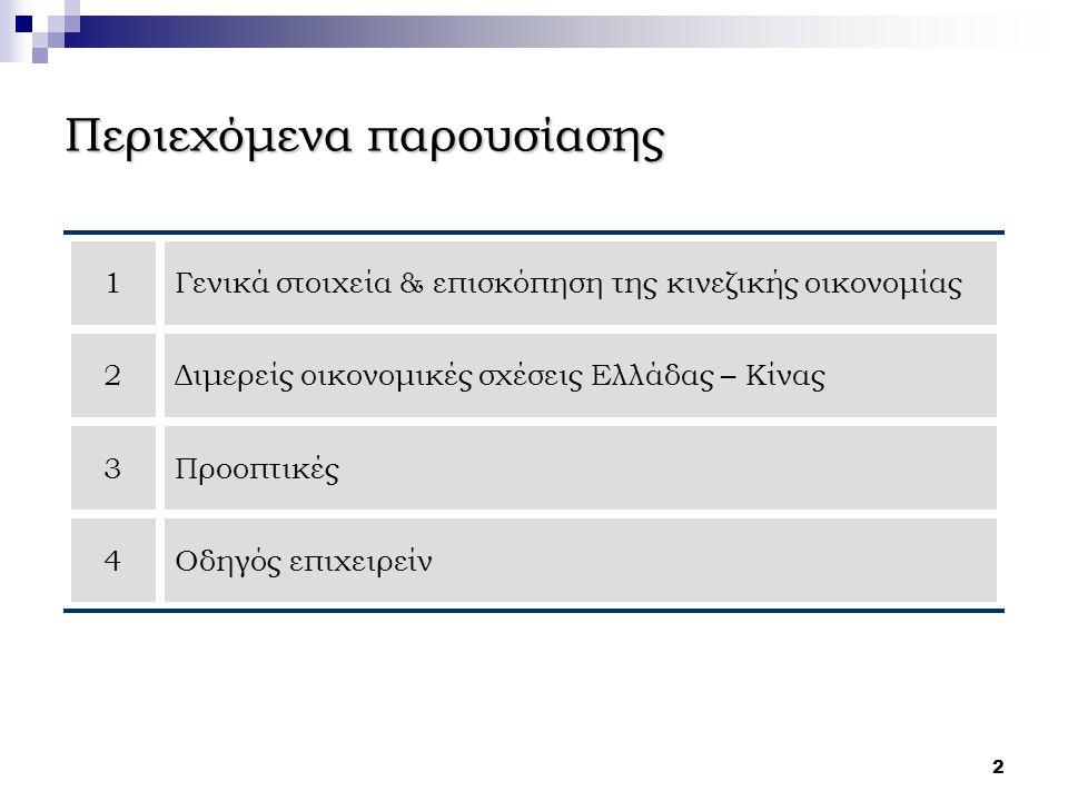 Περιεχόμενα παρουσίασης 1Γενικά στοιχεία & επισκόπηση της κινεζικής οικονομίας 2Διμερείς οικονομικές σχέσεις Ελλάδας – Κίνας 3Προοπτικές 4Οδηγός επιχε