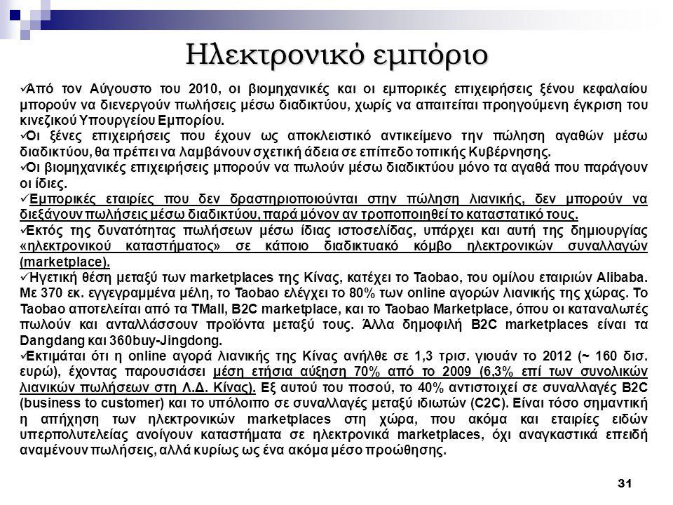 Ηλεκτρονικό εμπόριο Από τον Αύγουστο του 2010, οι βιομηχανικές και οι εμπορικές επιχειρήσεις ξένου κεφαλαίου μπορούν να διενεργούν πωλήσεις μέσω διαδι