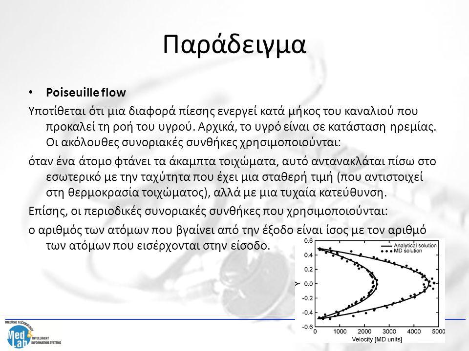 Παράδειγμα Poiseuille flow Υποτίθεται ότι μια διαφορά πίεσης ενεργεί κατά μήκος του καναλιού που προκαλεί τη ροή του υγρού. Αρχικά, το υγρό είναι σε κ