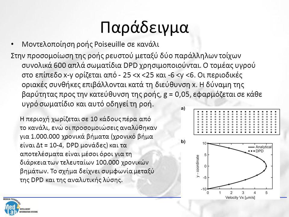 Παράδειγμα Μοντελοποίηση ροής Poiseuille σε κανάλι Στην προσομοίωση της ροής ρευστού μεταξύ δύο παράλληλων τοίχων συνολικά 600 απλά σωματίδια DPD χρησ