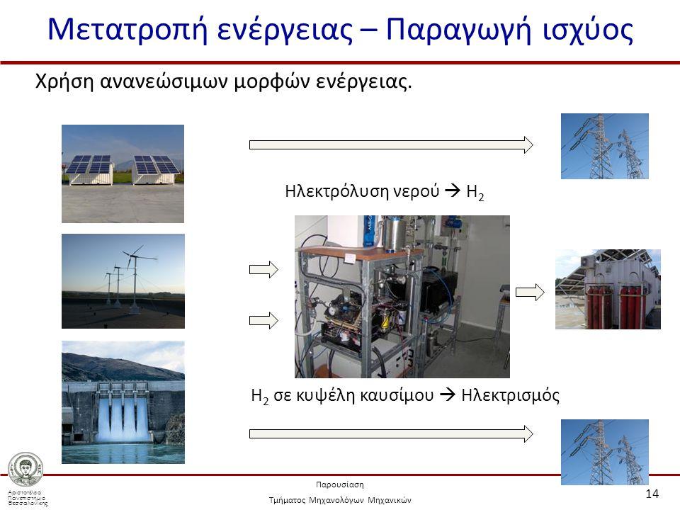 Αριστοτέλειο Πανεπιστήμιο Θεσσαλονίκης Παρουσίαση Τμήματος Μηχανολόγων Μηχανικών Μετατροπή ενέργειας – Παραγωγή ισχύος Χρήση ανανεώσιμων μορφών ενέργε