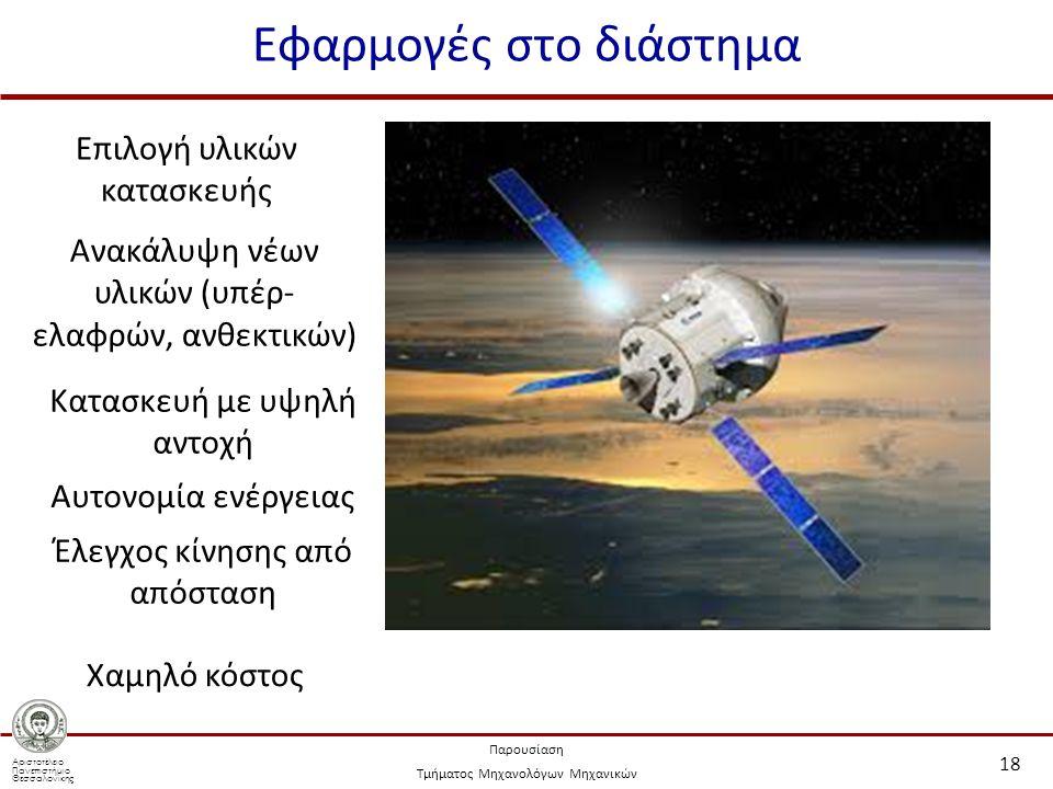 Αριστοτέλειο Πανεπιστήμιο Θεσσαλονίκης Παρουσίαση Τμήματος Μηχανολόγων Μηχανικών Εφαρμογές στο διάστημα 18 Επιλογή υλικών κατασκευής Ανακάλυψη νέων υλικών (υπέρ- ελαφρών, ανθεκτικών) Αυτονομία ενέργειας Έλεγχος κίνησης από απόσταση Χαμηλό κόστος Κατασκευή με υψηλή αντοχή