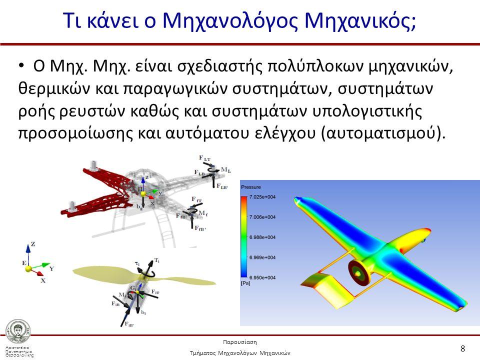 Αριστοτέλειο Πανεπιστήμιο Θεσσαλονίκης Παρουσίαση Τμήματος Μηχανολόγων Μηχανικών Τι κάνει ο Μηχανολόγος Μηχανικός; 8 Ο Μηχ. Μηχ. είναι σχεδιαστής πολύ