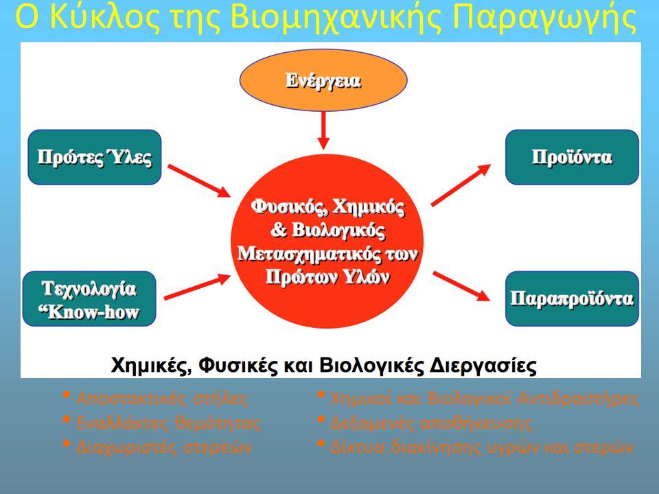 Ο Κύκλος της Βιομηχανικής Παραγωγής Αποστακτικές στήλες Εναλλάκτες θεμότητας Διαχωριστές στερεών Χημικοί και Βιολογικοί Αντιδραστήρες Δεξαμενές αποθήκ