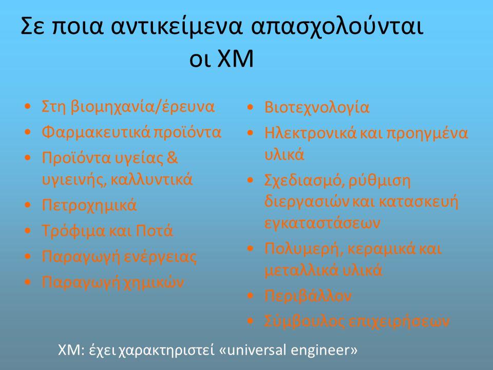 ΤΟΜΕΙΣ Χημείας Ανάλυσης, Σχεδιασμού και Ρύθμισης των Χημικών Διεργασιών και Εγκαταστάσεων (TΑΣΡΧΔΕ) Φυσικών Διεργασιών και Εφαρμοσμένης Θερμοδυναμικής (TΦΔΕΘ) Τεχνολογιών