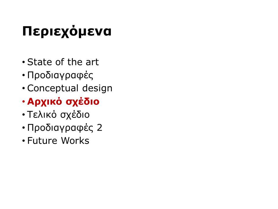 Κατασκευή-Αρχικό Σχέδιο  Polulu captive steppers  Χωροταξικά Θέματα  Στήριγμα Κεφαλής
