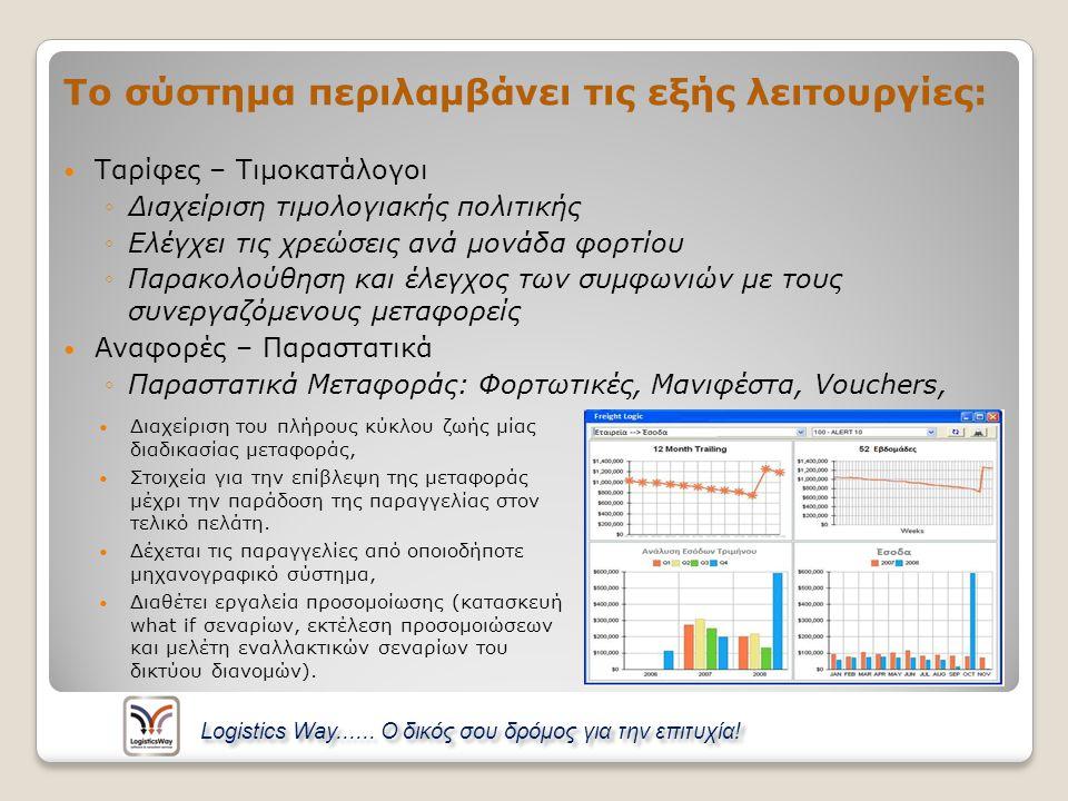 Το σύστημα περιλαμβάνει τις εξής λειτουργίες: Ταρίφες – Τιμοκατάλογοι ◦Διαχείριση τιμολογιακής πολιτικής ◦Ελέγχει τις χρεώσεις ανά μονάδα φορτίου ◦Παρ
