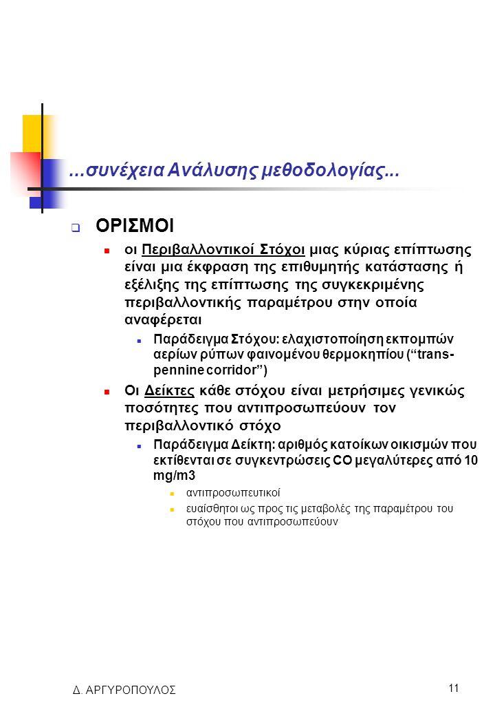 Δ. ΑΡΓΥΡΟΠΟΥΛΟΣ 11...συνέχεια Ανάλυσης μεθοδολογίας...