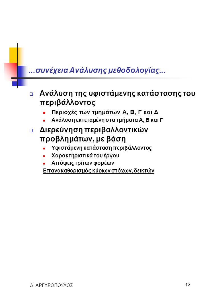 Δ. ΑΡΓΥΡΟΠΟΥΛΟΣ 12...συνέχεια Ανάλυσης μεθοδολογίας...  Aνάλυση της υφιστάμενης κατάστασης του περιβάλλοντος Περιοχές των τμημάτων Α, Β, Γ και Δ Ανάλ