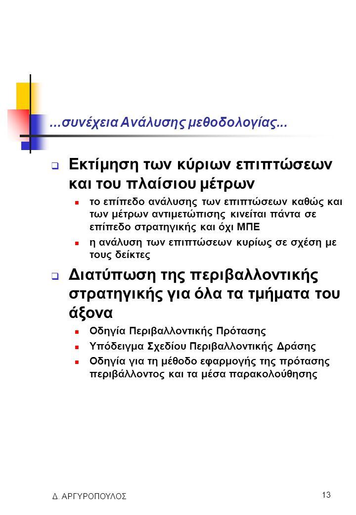 Δ. ΑΡΓΥΡΟΠΟΥΛΟΣ 13...συνέχεια Ανάλυσης μεθοδολογίας...  Εκτίμηση των κύριων επιπτώσεων και του πλαίσιου μέτρων το επίπεδο ανάλυσης των επιπτώσεων καθ