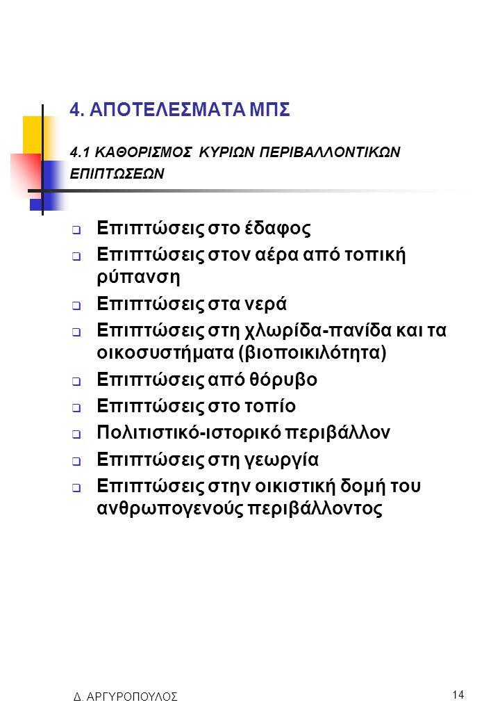 Δ. ΑΡΓΥΡΟΠΟΥΛΟΣ 14 4.