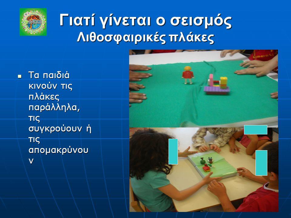 Γιατί γίνεται ο σεισμός Λιθοσφαιρικές πλάκες Τα παιδιά κινούν τις πλάκες παράλληλα, τις συγκρούουν ή τις απομακρύνου ν Τα παιδιά κινούν τις πλάκες παρ