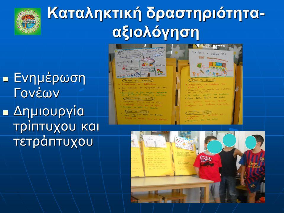Καταληκτική δραστηριότητα- αξιολόγηση Ενημέρωση Γονέων Ενημέρωση Γονέων Δημιουργία τρίπτυχου και τετράπτυχου Δημιουργία τρίπτυχου και τετράπτυχου