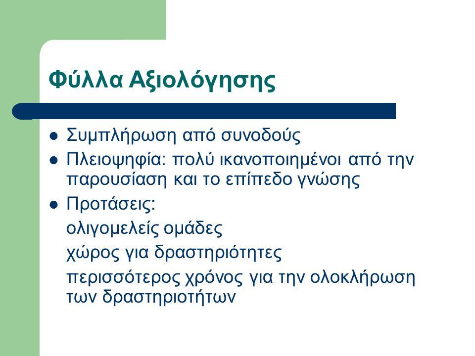 Φύλλα Αξιολόγησης Συμπλήρωση από συνοδούς Πλειοψηφία: πολύ ικανοποιημένοι από την παρουσίαση και το επίπεδο γνώσης Προτάσεις: ολιγομελείς ομάδες χώρος για δραστηριότητες περισσότερος χρόνος για την ολοκλήρωση των δραστηριοτήτων