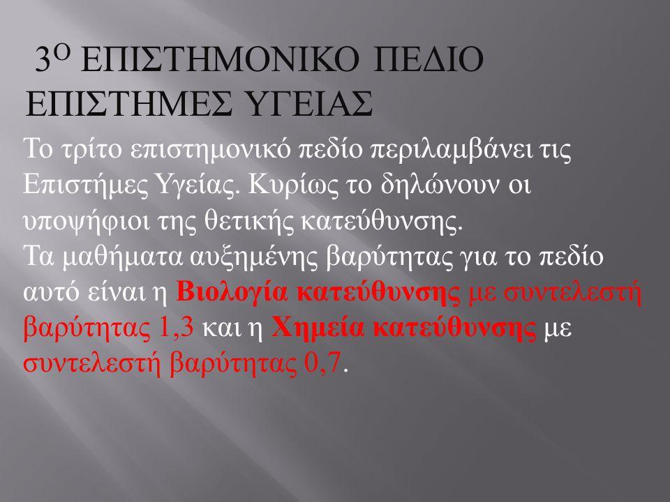  Εθνικό Καποδιστριακό Πανεπιστήμιο Αθηνών(ΕΚΠΑ)  Σχολή Θετικών Επιστημών ιδρύθηκε το 1904 και περιλαμβάνει τα Τμήματα Μαθηματικών, Φυσικών Επιστημών, Χημείας, Βιολογίας, Γεωλογίας και Γεωπεριβάλλοντος και τέλος Πληροφορικής και Τηλεπικοινωνιών.