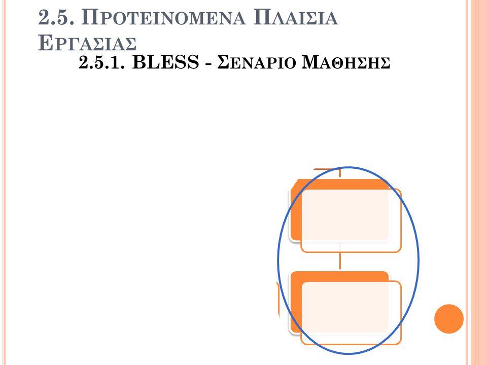 2.5.1. ΒLESS - Σ ΕΝΑΡΙΟ Μ ΑΘΗΣΗΣ 2.5. Π ΡΟΤΕΙΝΟΜΕΝΑ Π ΛΑΙΣΙΑ Ε ΡΓΑΣΙΑΣ