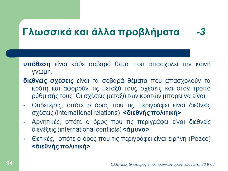 Ελληνικός Θησαυρός επιστημονικών όρων, Ιωάννινα, 26-9-08 14 Γλωσσικά και άλλα προβλήματα -3 υπόθεση είναι κάθε σοβαρό θέμα που απασχολεί την κοινή γνώμη.