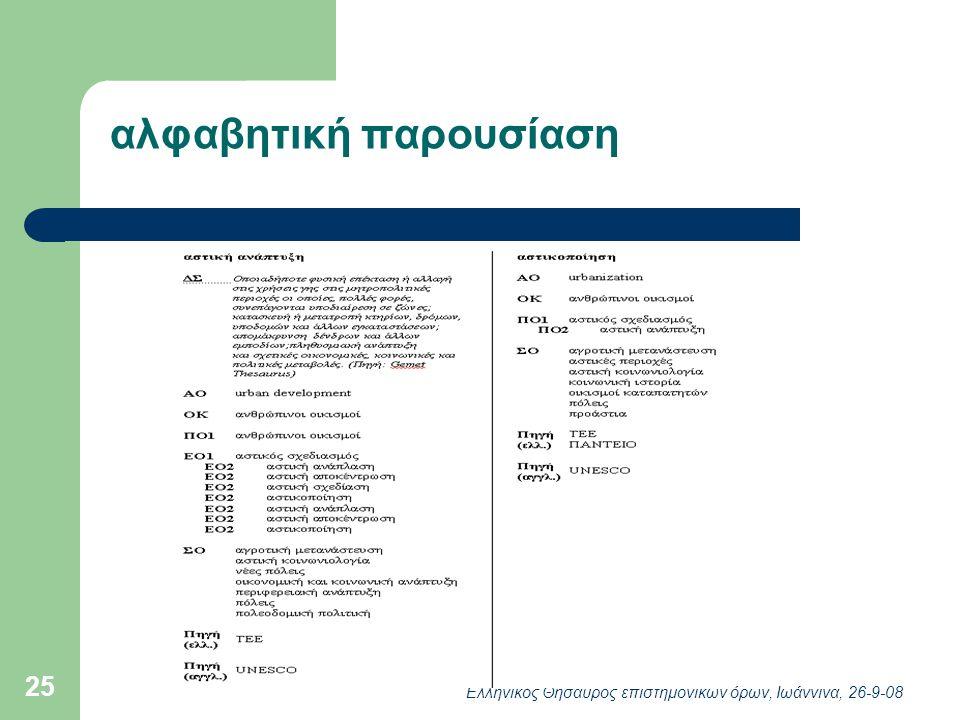 Ελληνικός Θησαυρός επιστημονικών όρων, Ιωάννινα, 26-9-08 25 αλφαβητική παρουσίαση