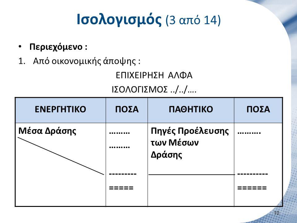 Ισολογισμός (3 από 14) Περιεχόμενο : 1.Από οικονομικής άποψης : ΕΠΙΧΕΙΡΗΣΗ ΑΛΦΑ ΙΣΟΛΟΓΙΣΜΟΣ../../…. ENEΡΓΗΤΙΚΟΠΟΣΑΠΑΘΗΤΙΚΟΠΟΣΑ Μέσα Δράσης……… --------
