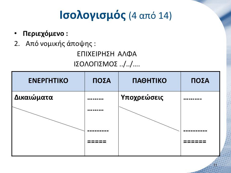 Ισολογισμός (4 από 14) Περιεχόμενο : 2.Από νομικής άποψης : ΕΠΙΧΕΙΡΗΣΗ ΑΛΦΑ ΙΣΟΛΟΓΙΣΜΟΣ../../…. ENEΡΓΗΤΙΚΟΠΟΣΑΠΑΘΗΤΙΚΟΠΟΣΑ Δικαιώματα……… --------- ===