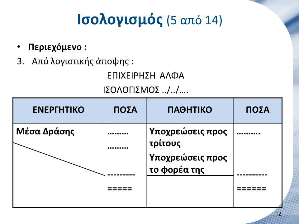 Ισολογισμός (5 από 14) Περιεχόμενο : 3.Από λογιστικής άποψης : ΕΠΙΧΕΙΡΗΣΗ ΑΛΦΑ ΙΣΟΛΟΓΙΣΜΟΣ../../…. ENEΡΓΗΤΙΚΟΠΟΣΑΠΑΘΗΤΙΚΟΠΟΣΑ Μέσα Δράσης……… ---------