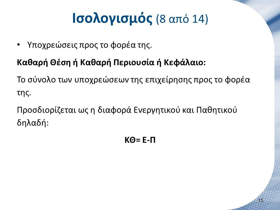 Ισολογισμός (8 από 14) Υποχρεώσεις προς το φορέα της. Καθαρή Θέση ή Καθαρή Περιουσία ή Κεφάλαιο: Το σύνολο των υποχρεώσεων της επιχείρησης προς το φορ
